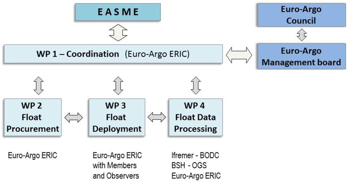 MOCCA Logic Diagram
